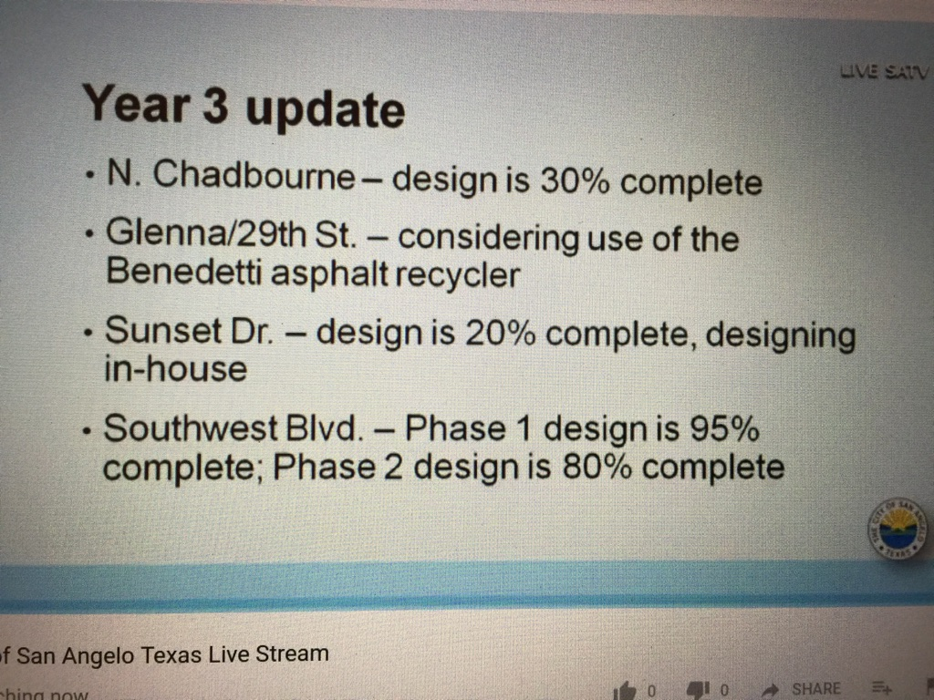 Update on road construction projects in San Angelo.  COSA graphic