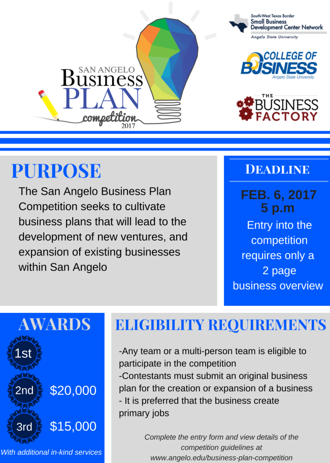 Meet the Winners of the Texas Business Plan Competition